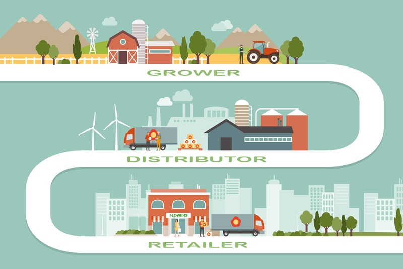 Floral Distribution technology for better supply chain management